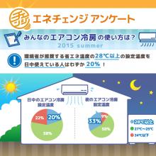 アンケート:みんなのエアコン冷房の使い方