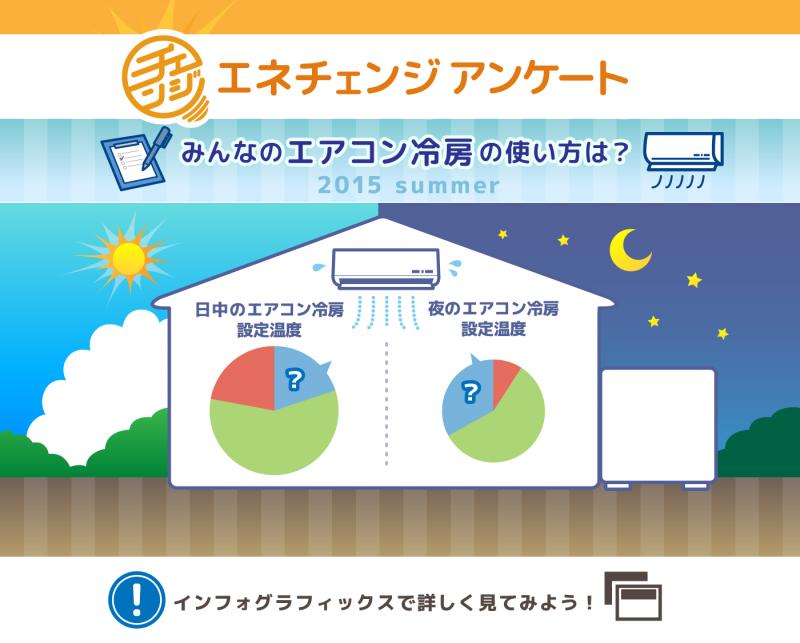 インフォグラフでわかる、冷房の上手な使い方!
