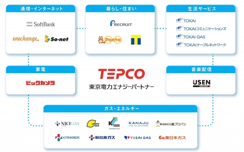 TEPCO-img