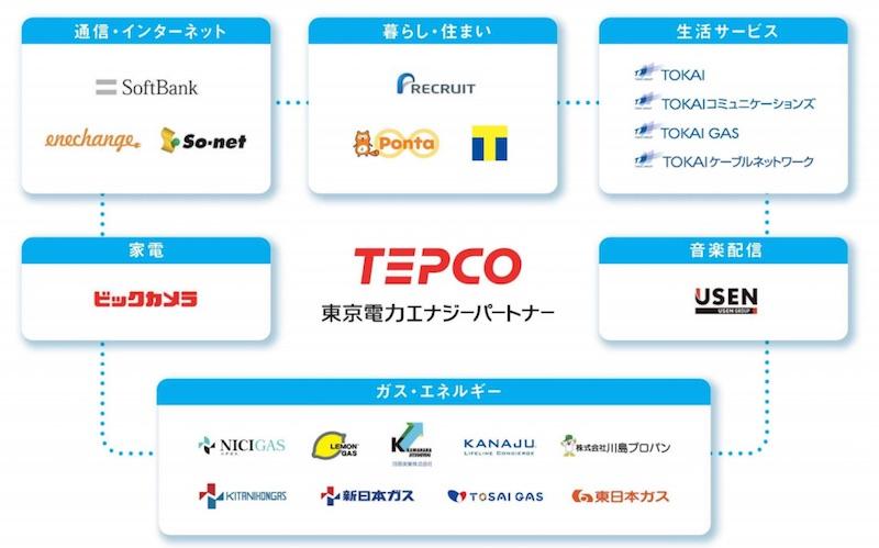 TEPCO-img