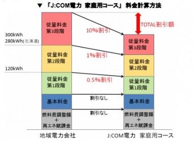jcom-img01