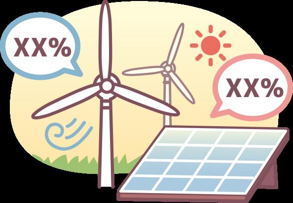 電力会社やプランによってさまざまな特徴のイメージ